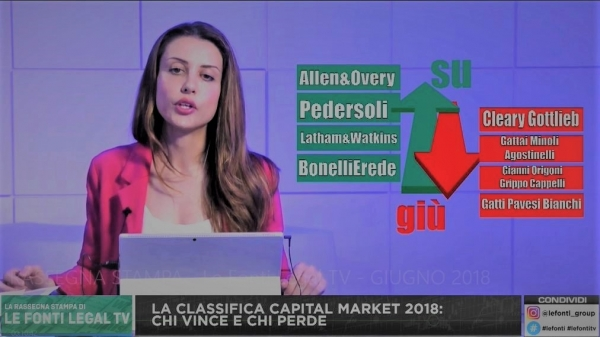La classifica del mercato legale Capital Market 2018: Chi vince e Chi perde