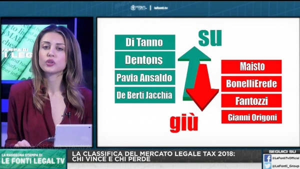 La classifica del mercato legale Tax 2018: Chi vince e Chi perde
